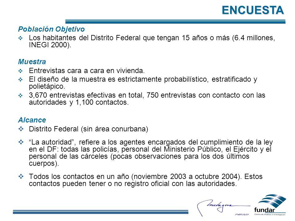 Población Objetivo Los habitantes del Distrito Federal que tengan 15 años o más (6.4 millones, INEGI 2000).