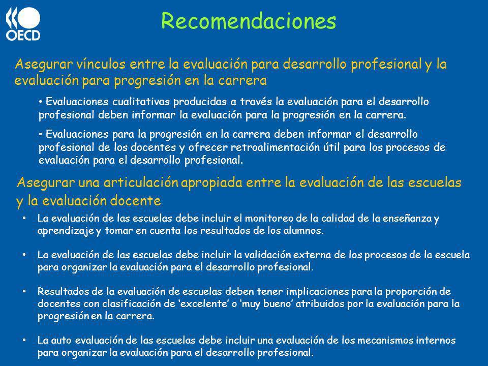 Asegurar vínculos entre la evaluación para desarrollo profesional y la evaluación para progresión en la carrera Evaluaciones cualitativas producidas a