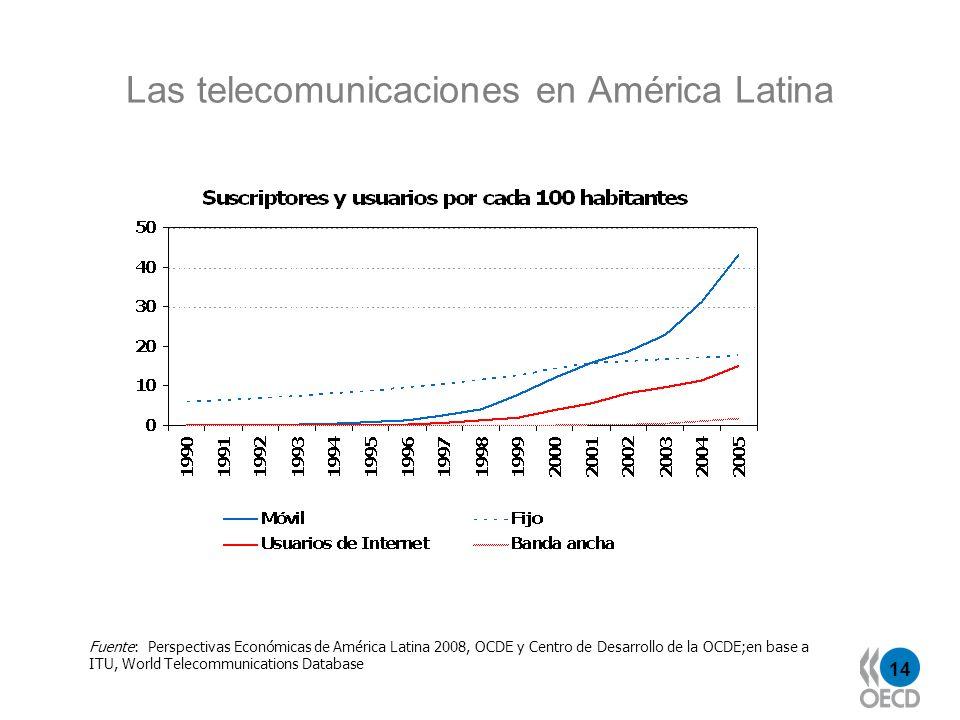 14 Las telecomunicaciones en América Latina Fuente: Perspectivas Económicas de América Latina 2008, OCDE y Centro de Desarrollo de la OCDE;en base a ITU, World Telecommunications Database