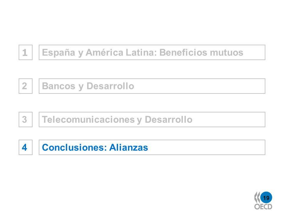 19 España y América Latina: Beneficios mutuos 1 Bancos y Desarrollo2Telecomunicaciones y Desarrollo3Conclusiones: Alianzas4