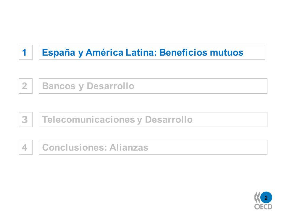 13 España y América Latina: Beneficios mutuos 1 Bancos y Desarrollo2Telecomunicaciones y Desarrollo3Conclusiones: Alianzas4