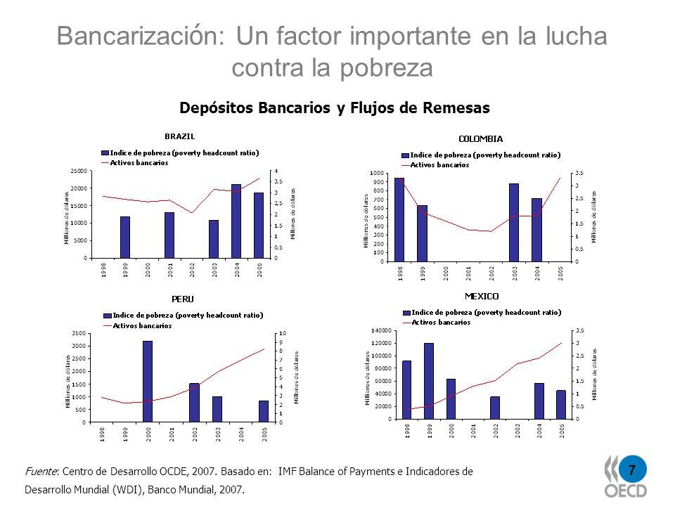 8 Los bancos privados: actores del desarrollo económico de América Latina Fuente: Centro de Desarrollo OCDE, 2007.