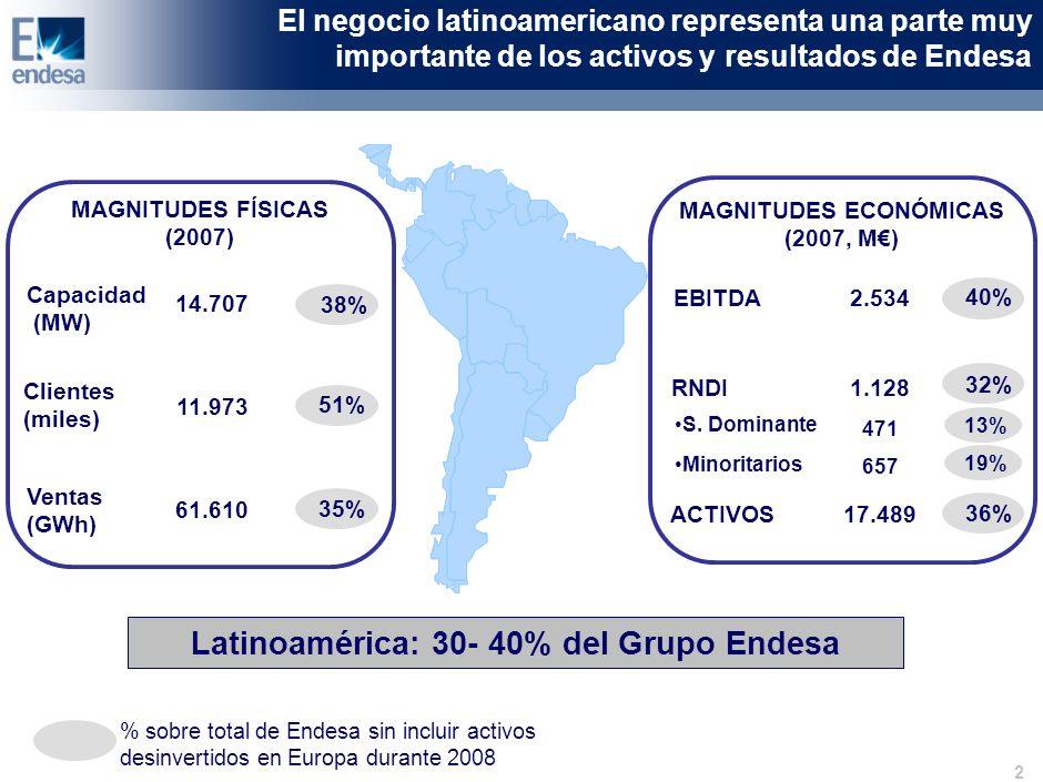 2 40% 38% El negocio latinoamericano representa una parte muy importante de los activos y resultados de Endesa Capacidad (MW) Clientes (miles) Ventas (GWh) 14.707 11.973 61.610 EBITDA RNDI ACTIVOS 2.534 1.128 17.489 MAGNITUDES FÍSICAS (2007) % sobre total de Endesa sin incluir activos desinvertidos en Europa durante 2008 51% 35% MAGNITUDES ECONÓMICAS (2007, M) 32% 36% 471 13% S.