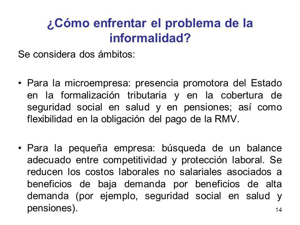 14 ¿Cómo enfrentar el problema de la informalidad? Se considera dos ámbitos: Para la microempresa: presencia promotora del Estado en la formalización
