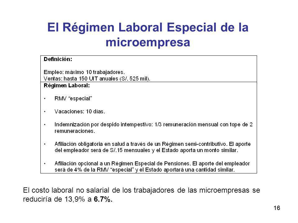 16 El Régimen Laboral Especial de la microempresa El costo laboral no salarial de los trabajadores de las microempresas se reduciría de 13,9% a 6.7%.