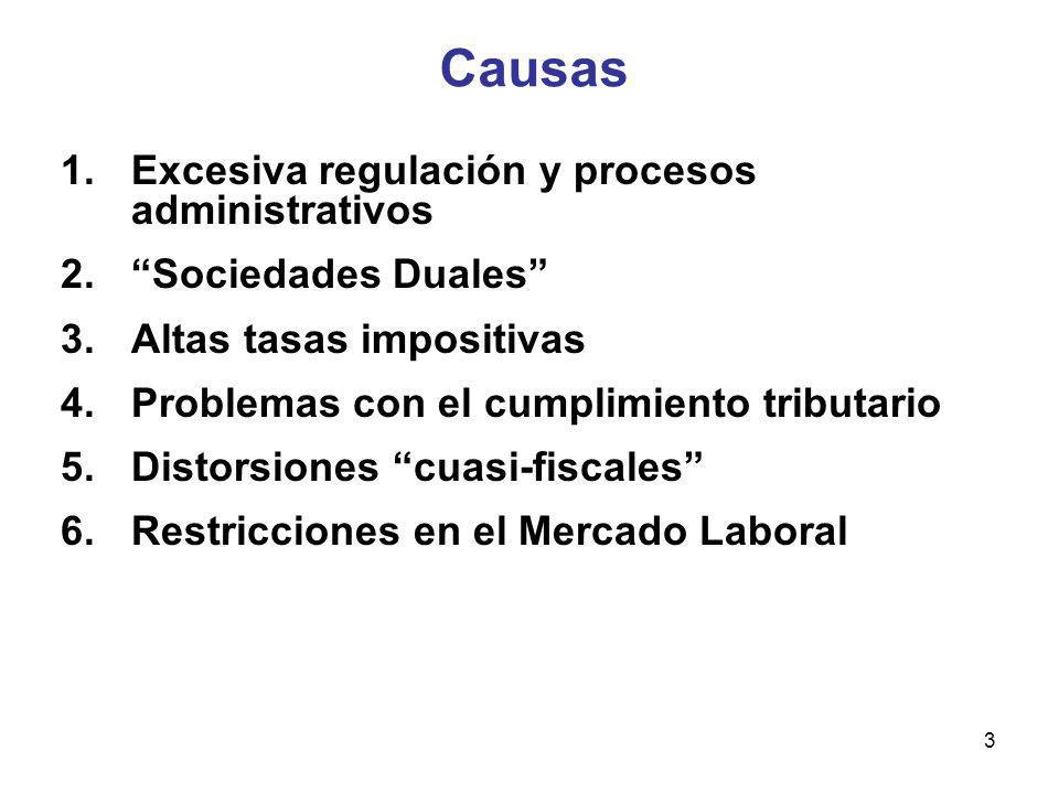 3 Causas 1.Excesiva regulación y procesos administrativos 2.Sociedades Duales 3.Altas tasas impositivas 4.Problemas con el cumplimiento tributario 5.D