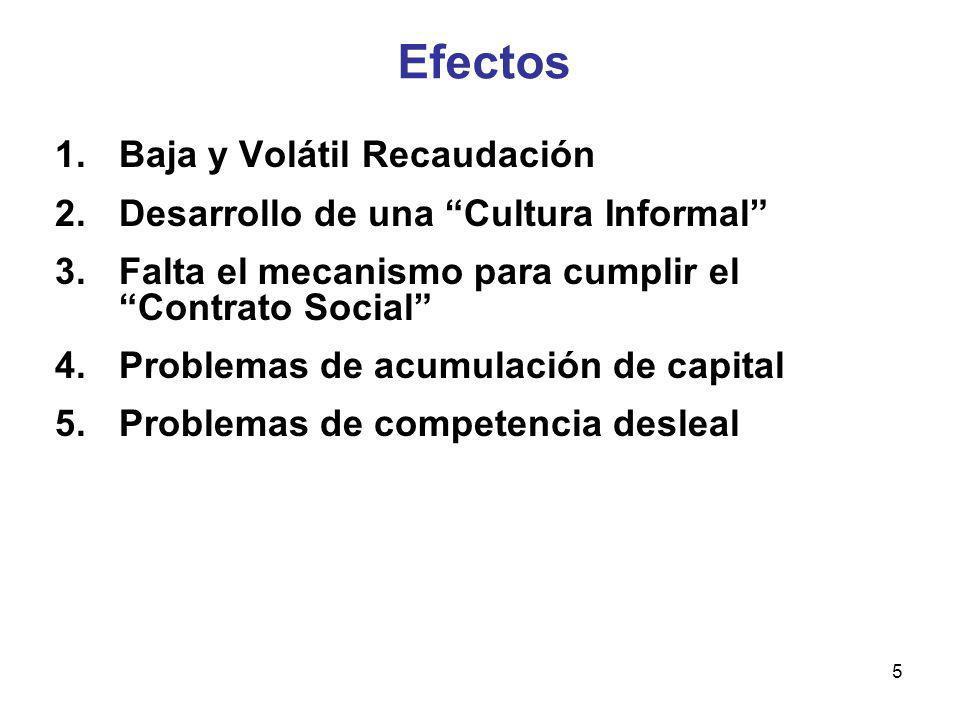 5 Efectos 1.Baja y Volátil Recaudación 2.Desarrollo de una Cultura Informal 3.Falta el mecanismo para cumplir el Contrato Social 4.Problemas de acumul
