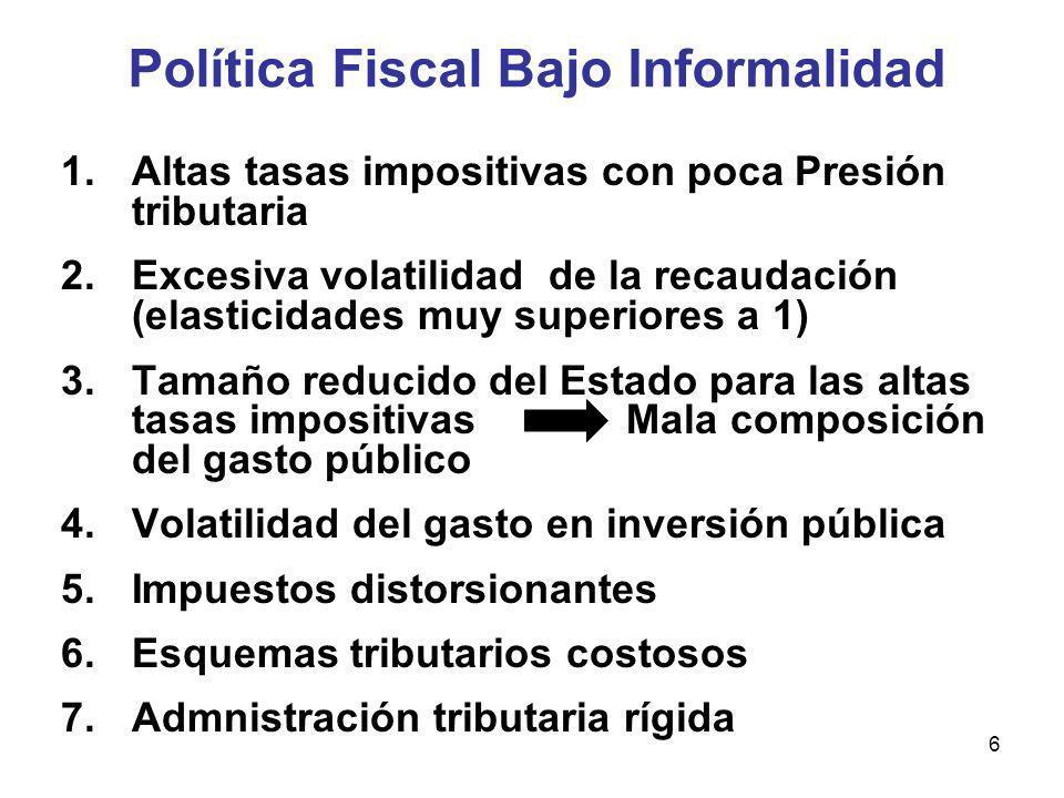 6 Política Fiscal Bajo Informalidad 1.Altas tasas impositivas con poca Presión tributaria 2.Excesiva volatilidad de la recaudación (elasticidades muy