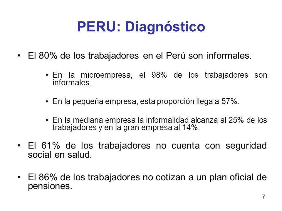 77 PERU: Diagnóstico El 80% de los trabajadores en el Perú son informales. En la microempresa, el 98% de los trabajadores son informales. En la pequeñ