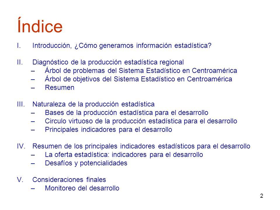 2 Índice I.Introducción, ¿Cómo generamos información estadística? II.Diagnóstico de la producción estadística regional –Árbol de problemas del Sistema