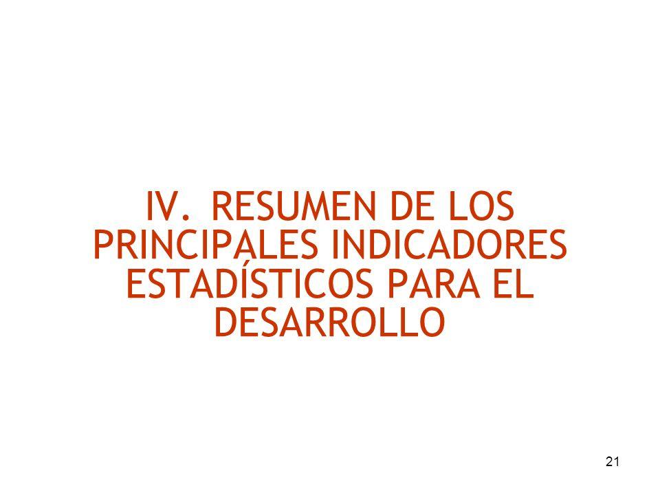 21 I V.RESUMEN DE LOS PRINCIPALES INDICADORES ESTADÍSTICOS PARA EL DESARROLLO