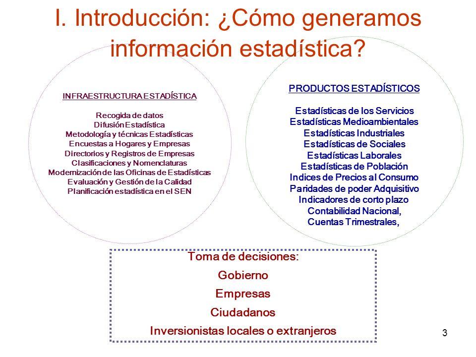 3 I. Introducción: ¿Cómo generamos información estadística? INFRAESTRUCTURA ESTADÍSTICA Recogida de datos Difusión Estadística Metodología y técnicas