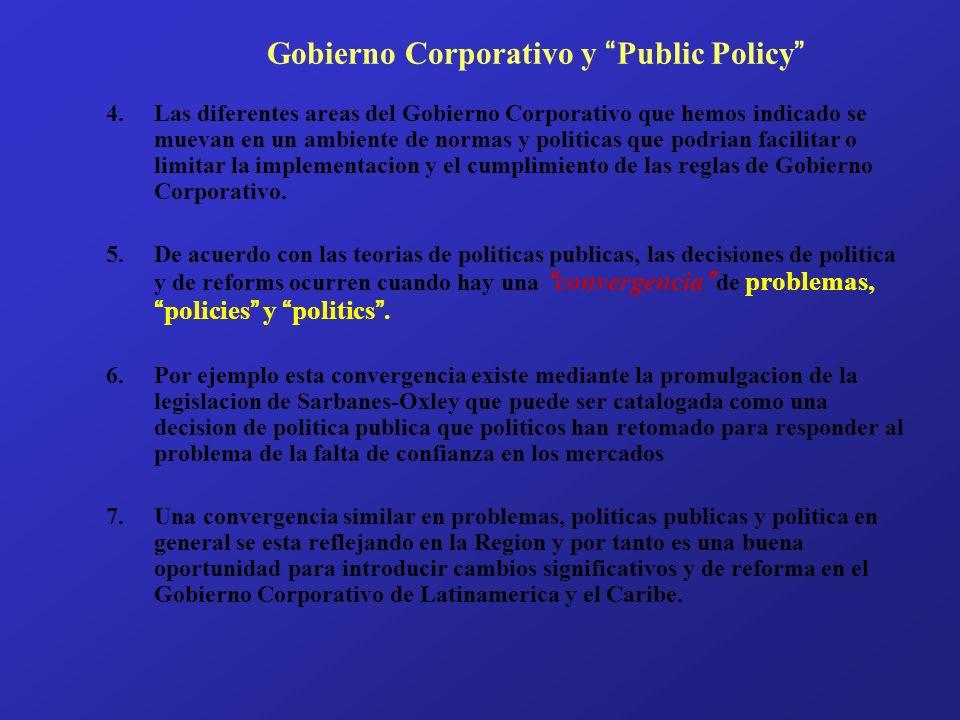 Gobierno Corporativo y Public Policy 4.Las diferentes areas del Gobierno Corporativo que hemos indicado se muevan en un ambiente de normas y politicas que podrian facilitar o limitar la implementacion y el cumplimiento de las reglas de Gobierno Corporativo.