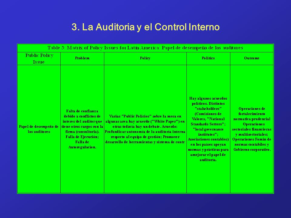3. La Auditoria y el Control Interno