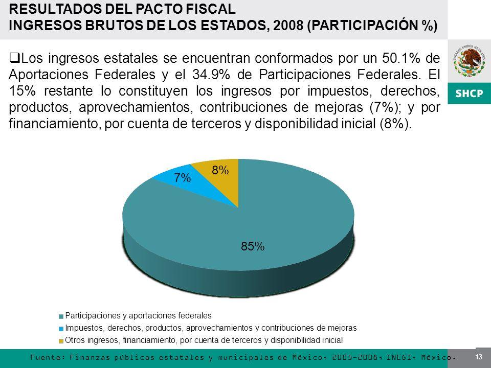 13 Fuente: Finanzas públicas estatales y municipales de México, 2005-2008, INEGI, México. RESULTADOS DEL PACTO FISCAL INGRESOS BRUTOS DE LOS ESTADOS,