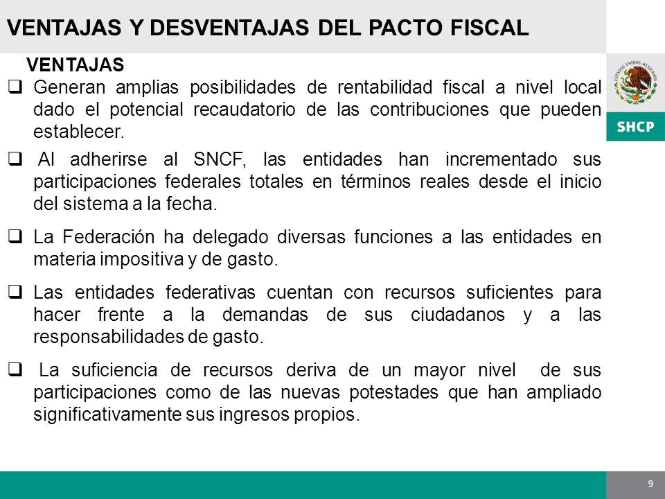 9 VENTAJAS Y DESVENTAJAS DEL PACTO FISCAL VENTAJAS Generan amplias posibilidades de rentabilidad fiscal a nivel local dado el potencial recaudatorio d