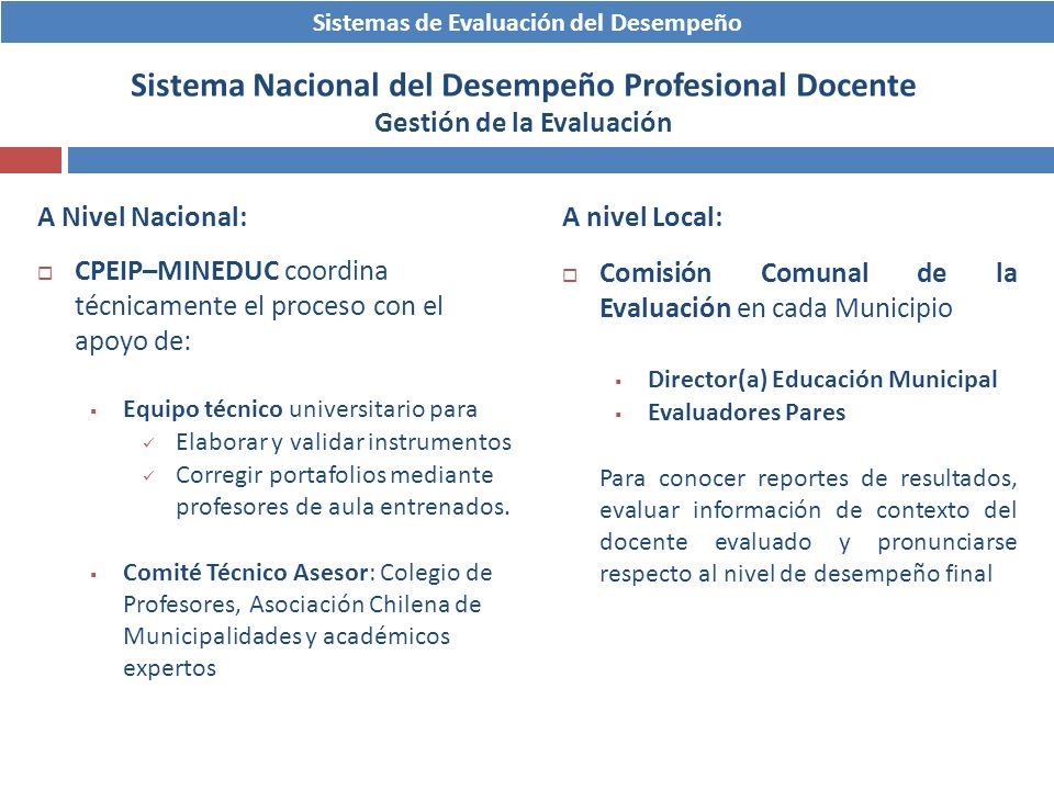 Sistemas de Evaluación del Desempeño Sistema Nacional del Desempeño Profesional Docente Gestión de la Evaluación A Nivel Nacional: CPEIP–MINEDUC coord