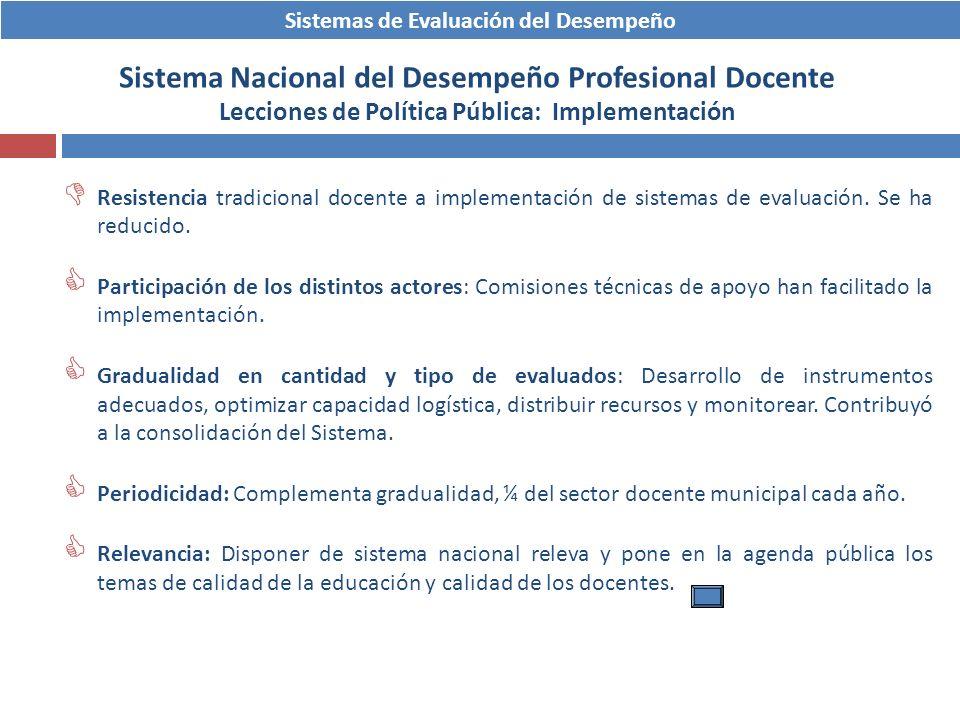 Sistemas de Evaluación del Desempeño Sistema Nacional del Desempeño Profesional Docente Lecciones de Política Pública: Implementación Resistencia trad