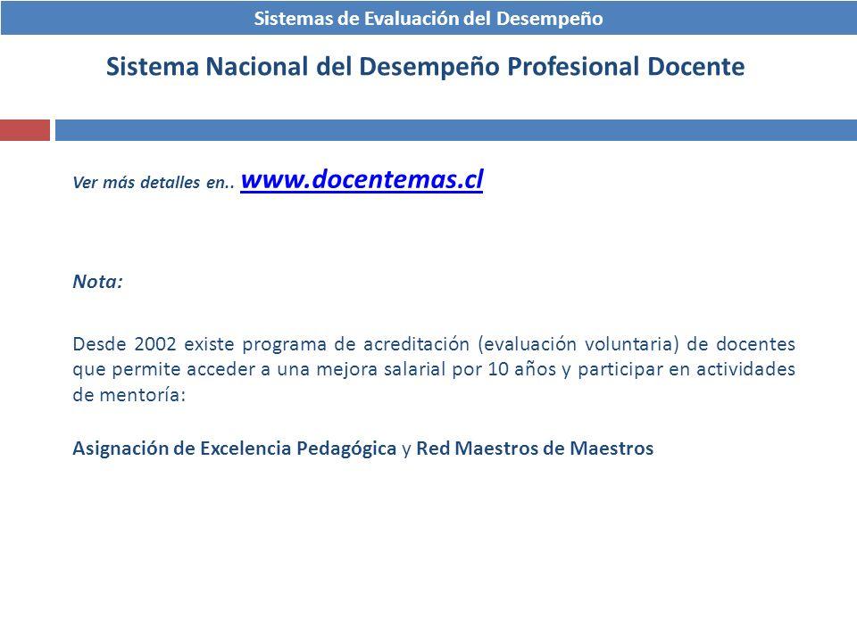 Sistemas de Evaluación del Desempeño Sistema Nacional del Desempeño Profesional Docente Ver más detalles en.. www.docentemas.cl www.docentemas.cl Nota