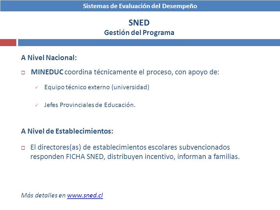 Sistemas de Evaluación del Desempeño SNED Gestión del Programa A Nivel Nacional: MINEDUC coordina técnicamente el proceso, con apoyo de: Equipo técnic