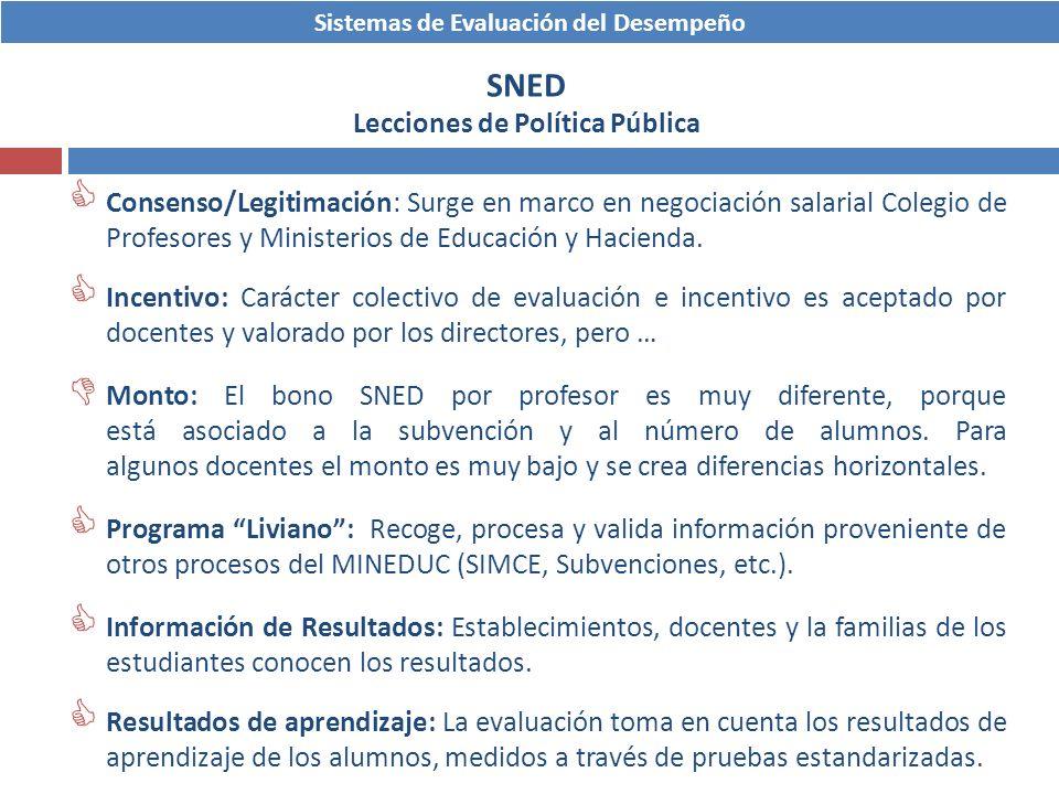 Sistemas de Evaluación del Desempeño SNED Lecciones de Política Pública Consenso/Legitimación: Surge en marco en negociación salarial Colegio de Profe