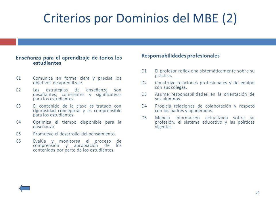 34 Criterios por Dominios del MBE (2) Enseñanza para el aprendizaje de todos los estudiantes C1Comunica en forma clara y precisa los objetivos de apre