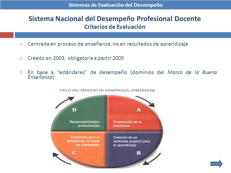 Sistemas de Evaluación del Desempeño Sistema Nacional del Desempeño Profesional Docente Criterios de Evaluación Centrada en proceso de enseñanza, no e