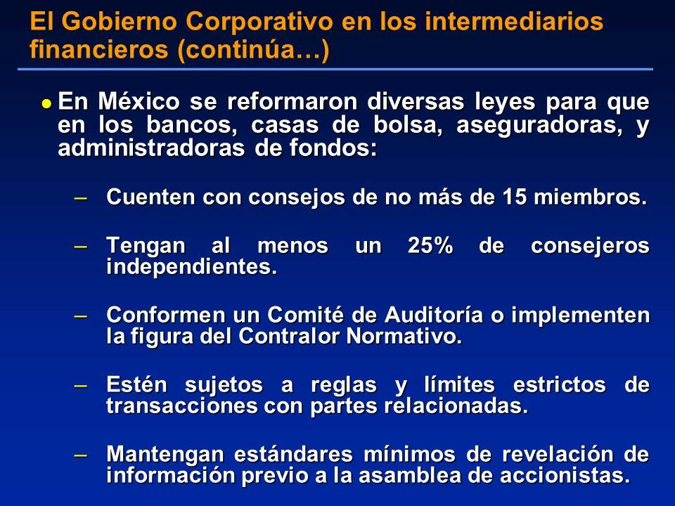 l En México se reformaron diversas leyes para que en los bancos, casas de bolsa, aseguradoras, y administradoras de fondos: –Cuenten con consejos de no más de 15 miembros.