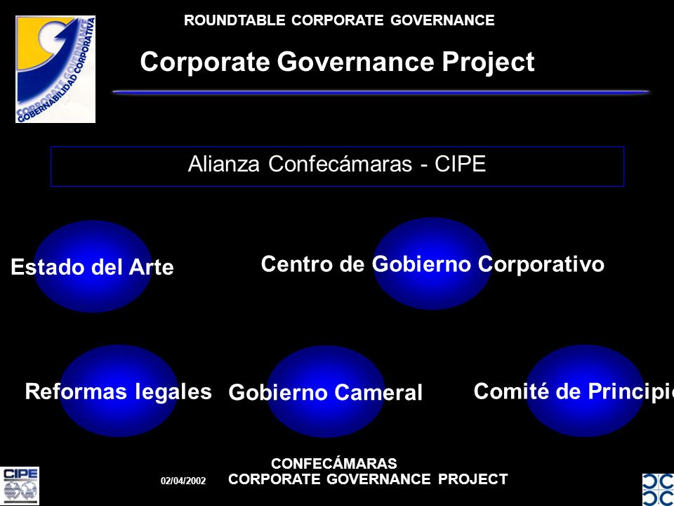 ROUNDTABLE CORPORATE GOVERNANCE CONFECÁMARAS 02/04/2002 CORPORATE GOVERNANCE PROJECT Corporate Governance Project Alianza Confecámaras - CIPE Estado del Arte Reformas legales Centro de Gobierno Corporativo Comité de Principios Gobierno Cameral