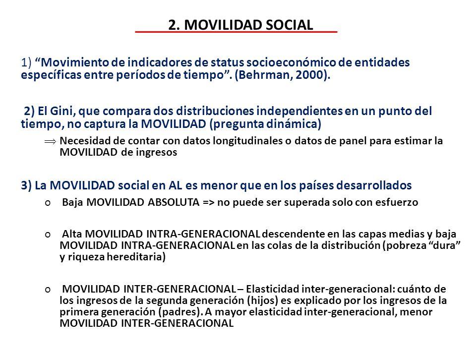 2. MOVILIDAD SOCIAL 1) Movimiento de indicadores de status socioeconómico de entidades específicas entre períodos de tiempo. (Behrman, 2000). 2) El Gi