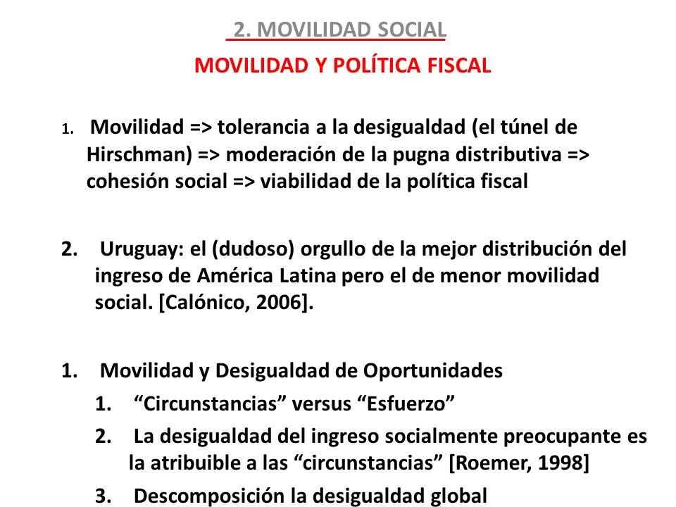 2. MOVILIDAD SOCIAL MOVILIDAD Y POLÍTICA FISCAL 1. Movilidad => tolerancia a la desigualdad (el túnel de Hirschman) => moderación de la pugna distribu