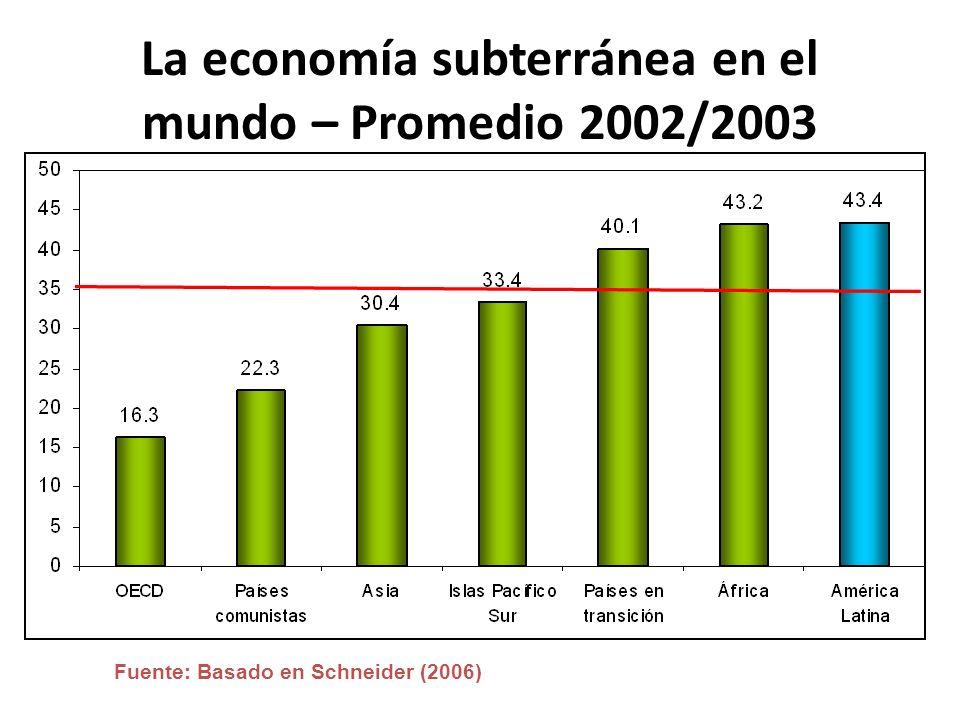 La economía subterránea en el mundo – Promedio 2002/2003 Fuente: Basado en Schneider (2006)