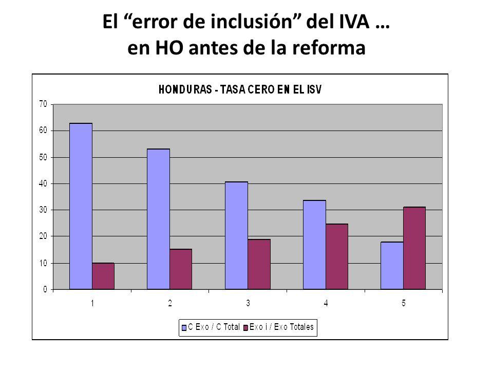El error de inclusión del IVA … en HO antes de la reforma
