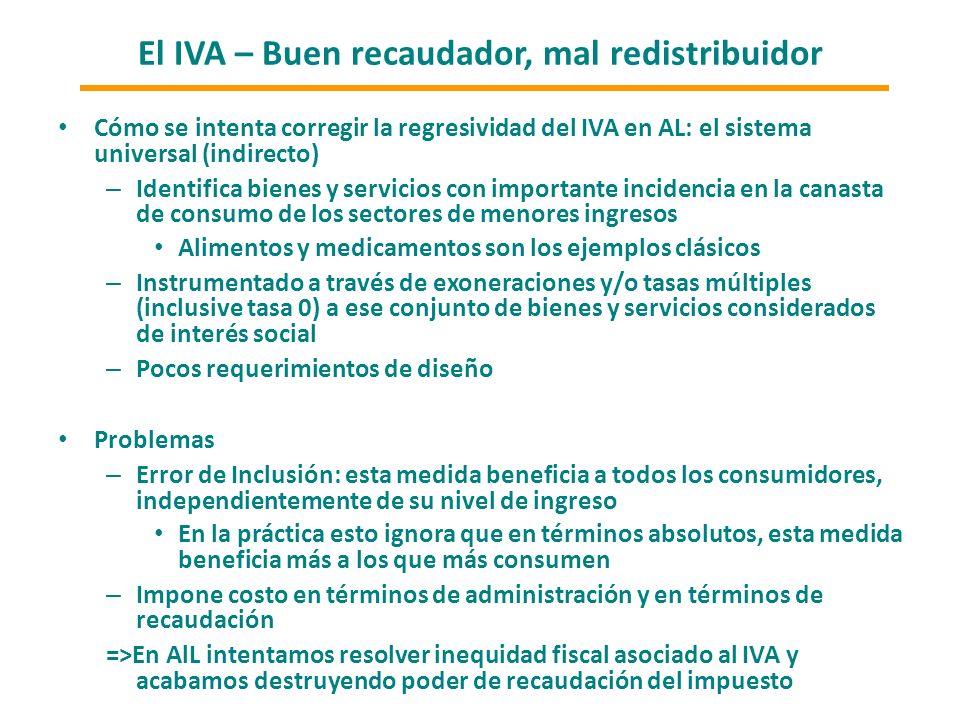 El IVA – Buen recaudador, mal redistribuidor Cómo se intenta corregir la regresividad del IVA en AL: el sistema universal (indirecto) – Identifica bie
