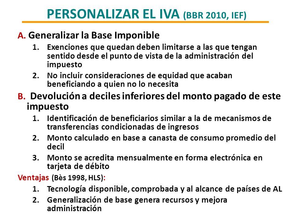 PERSONALIZAR EL IVA (BBR 2010, IEF) A. Generalizar la Base Imponible 1.Exenciones que quedan deben limitarse a las que tengan sentido desde el punto d