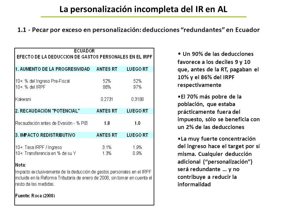 La personalización incompleta del IR en AL Un 90% de las deducciones favorece a los deciles 9 y 10 que, antes de la RT, pagaban el 10% y el 86% del IR