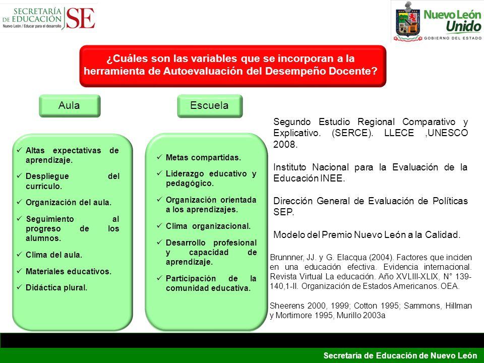 Secretaría de Educación de Nuevo León Altas expectativas de aprendizaje. Despliegue del currículo. Organización del aula. Seguimiento al progreso de l