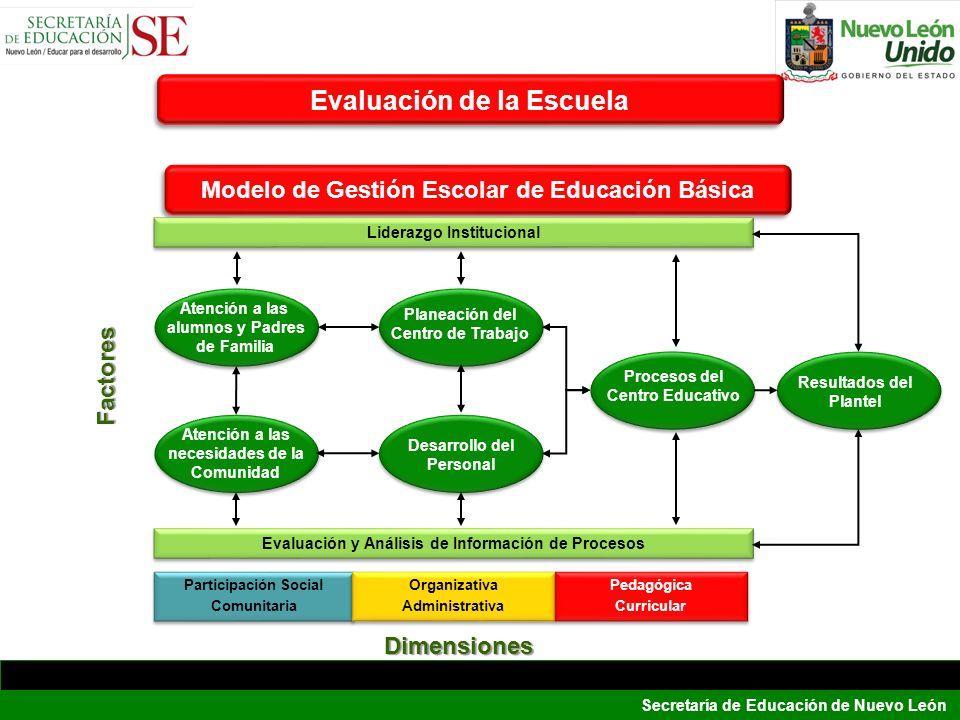 Secretaría de Educación de Nuevo León Modelo de Gestión Escolar de Educación Básica Evaluación y Análisis de Información de Procesos Atención a las al