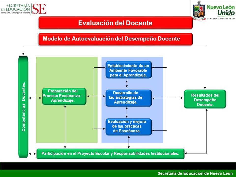 Secretaría de Educación de Nuevo León Preparación del Proceso Enseñanza – Aprendizaje. Establecimiento de un Ambiente Favorable para el Aprendizaje. D