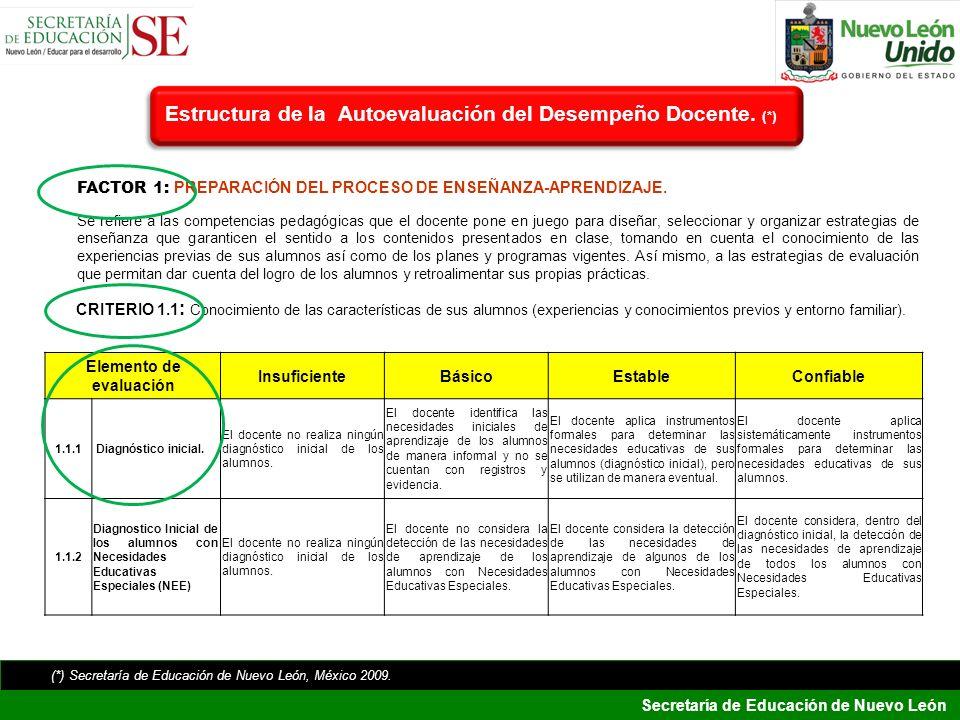 Secretaría de Educación de Nuevo León FACTOR 1: PREPARACIÓN DEL PROCESO DE ENSEÑANZA-APRENDIZAJE. Se refiere a las competencias pedagógicas que el doc