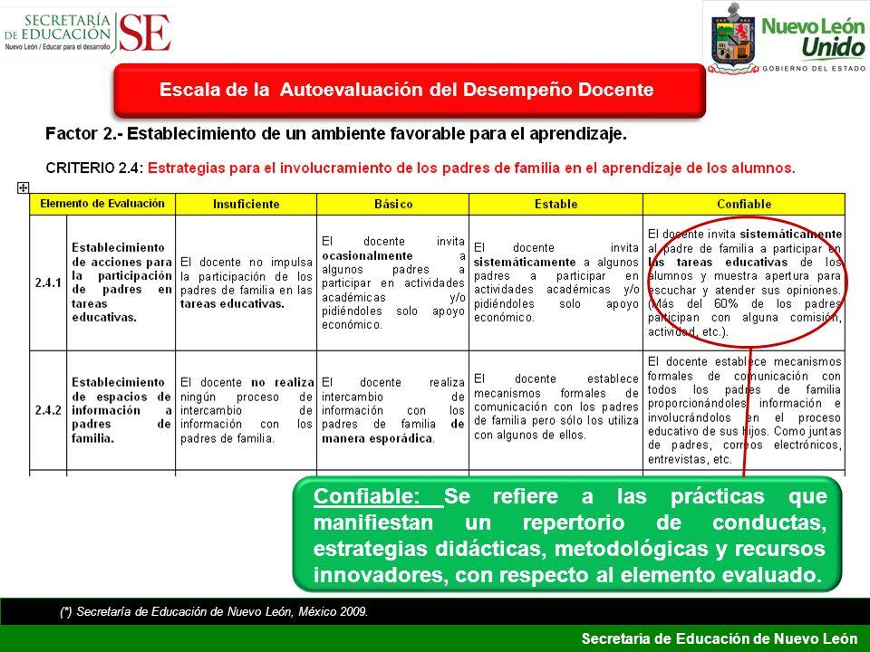 Secretaría de Educación de Nuevo León Confiable: Se refiere a las prácticas que manifiestan un repertorio de conductas, estrategias didácticas, metodo