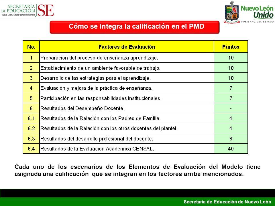 Secretaría de Educación de Nuevo León Cómo se integra la calificación en el PMD Cada uno de los escenarios de los Elementos de Evaluación del Modelo t