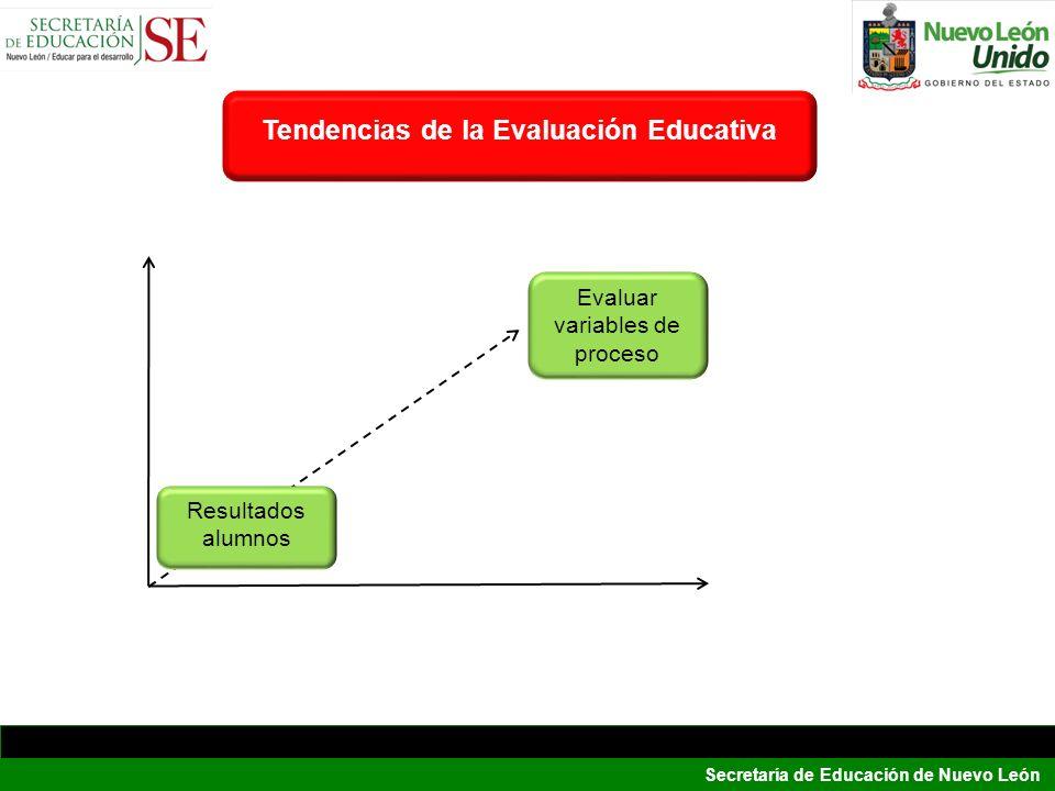 Secretaría de Educación de Nuevo León Evaluación de los aprendizajes de los alumnos ENLACE.