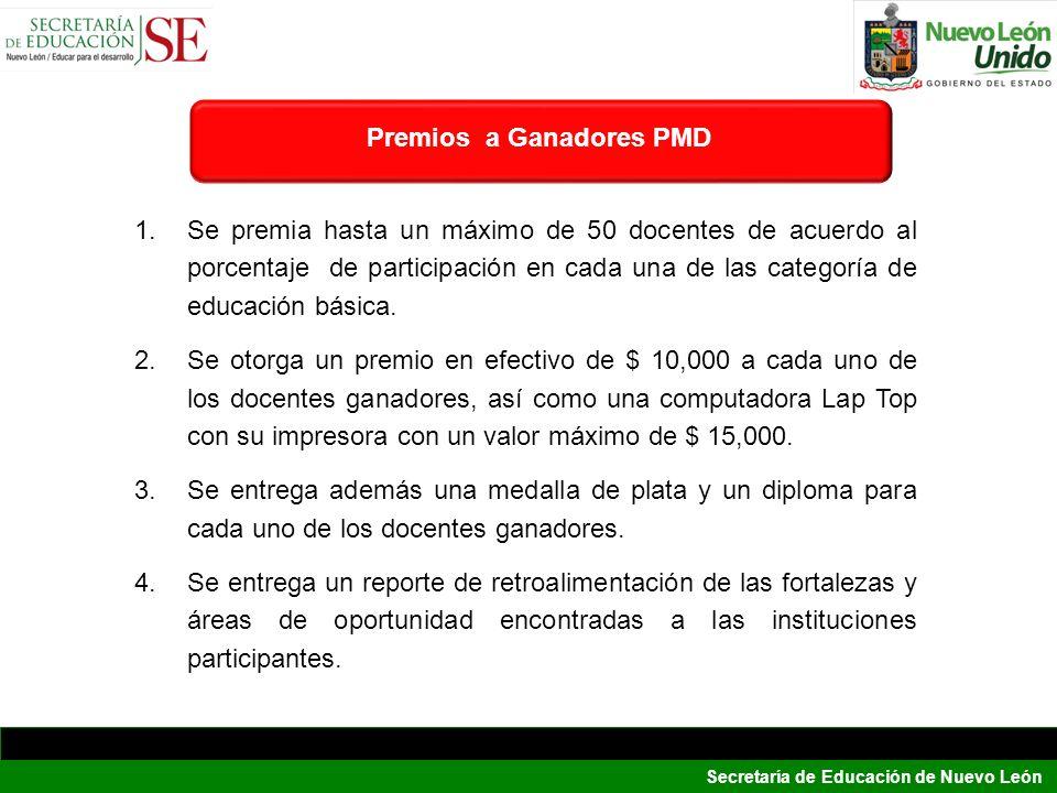 Secretaría de Educación de Nuevo León 1.Se premia hasta un máximo de 50 docentes de acuerdo al porcentaje de participación en cada una de las categorí