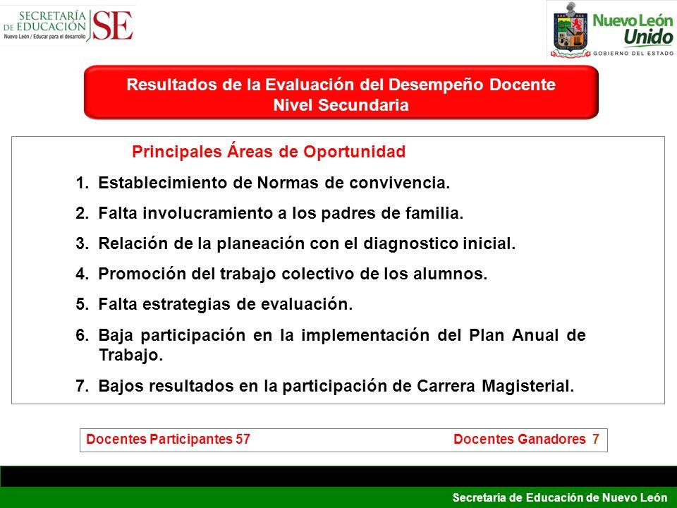 Secretaría de Educación de Nuevo León Docentes Participantes 57 Docentes Ganadores 7 Principales Áreas de Oportunidad 1.Establecimiento de Normas de c