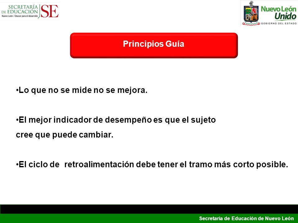 Secretaría de Educación de Nuevo León Principios Guía Lo que no se mide no se mejora. El mejor indicador de desempeño es que el sujeto cree que puede