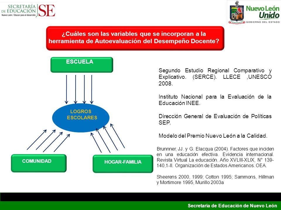 Secretaría de Educación de Nuevo León ¿Cuáles son las variables que se incorporan a la herramienta de Autoevaluación del Desempeño Docente? ESCUELA CO