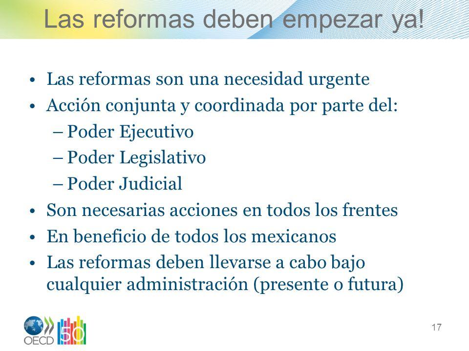 Las reformas deben empezar ya! Las reformas son una necesidad urgente Acción conjunta y coordinada por parte del: –Poder Ejecutivo –Poder Legislativo