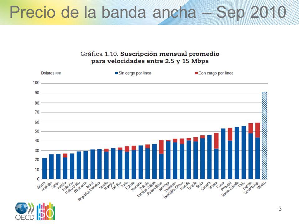 Precio de la banda ancha – Sep 2010 3