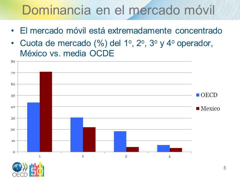 Dominancia en el mercado móvil El mercado móvil está extremadamente concentrado Cuota de mercado (%) del 1 o, 2 o, 3 o y 4 o operador, México vs. medi